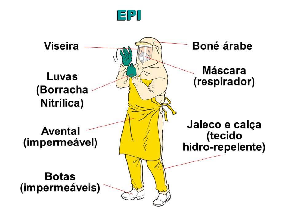 Partes de um EPI, para usar na aplicação de herbicidas.
