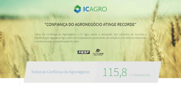 Fonte: http://icagro.fiesp.com.br/