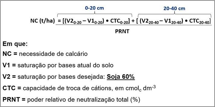 Figura 2. Critério de saturação por bases em áreas de abertura. Fonte: Raij et al., (1996)., adaptado por Vitti e Mazza (2002).