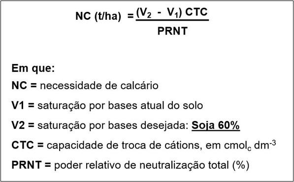 Figura 3. Critério de saturação por bases em áreas de plantio direto estabilizado. Fonte: Raij et al., (1996).