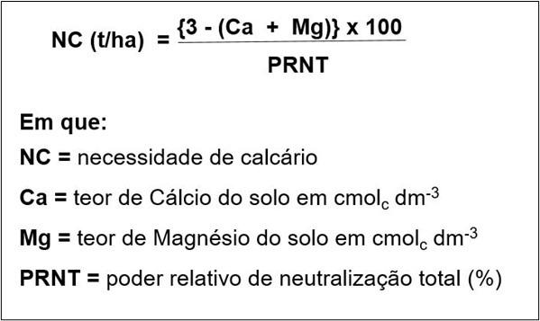Figura 4. Critério dos teores de Ca e Mg em áreas de abertura e de manutenção. Fonte: Adaptado de Zancanaro, et al. 2019-2020.