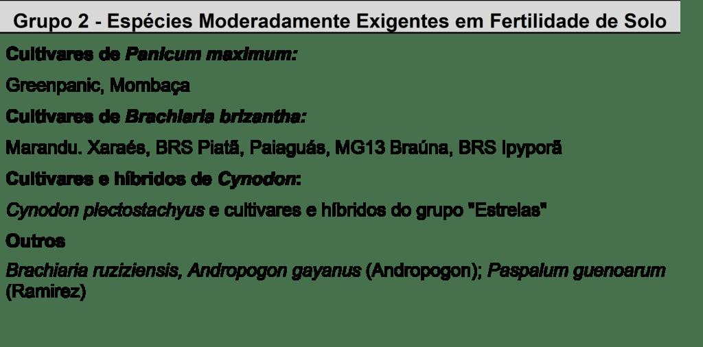 Grupo 2 - Espécies Moderadamente Exigentes em Fertilidade de Solo. Fonte: Pereira et al., 2018.